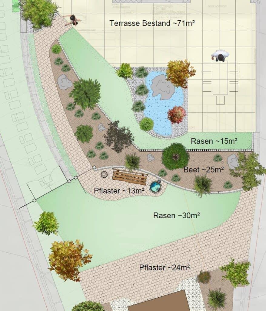 Gartenplanung Tirol